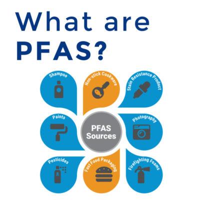 Quality - PFAS